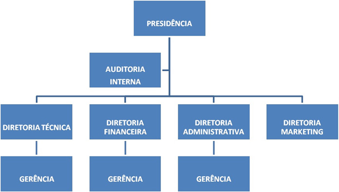 auditoria-2